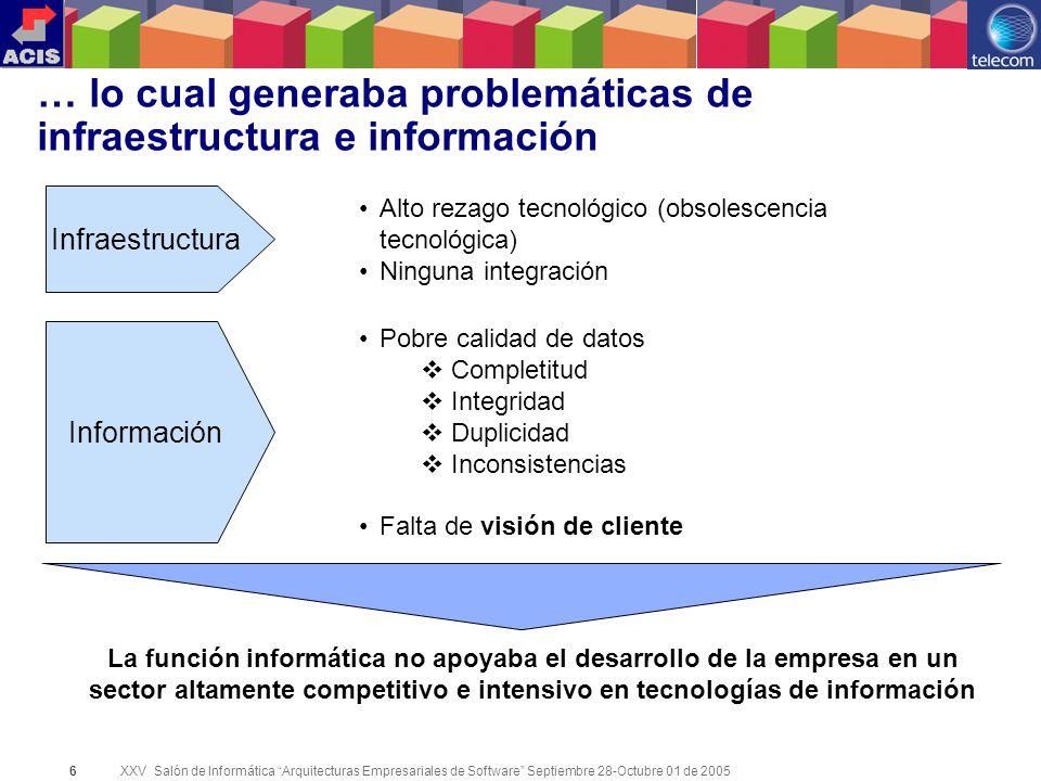 XXV Salón de Informática Arquitecturas Empresariales de Software Septiembre 28-Octubre 01 de 2005 6 … lo cual generaba problemáticas de infraestructur
