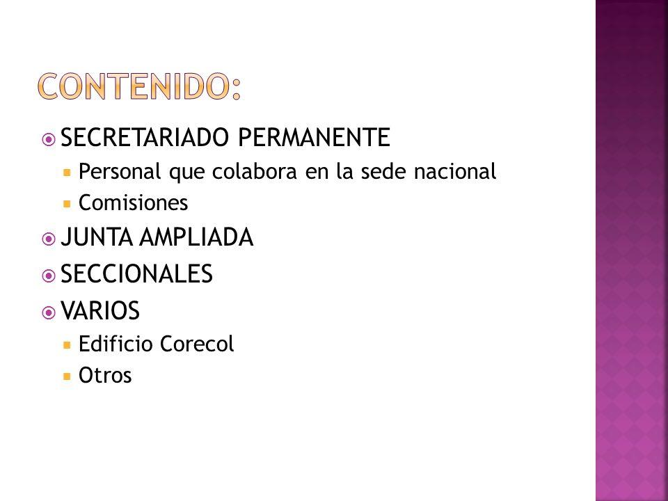 SECRETARIADO PERMANENTE Personal que colabora en la sede nacional Comisiones JUNTA AMPLIADA SECCIONALES VARIOS Edificio Corecol Otros
