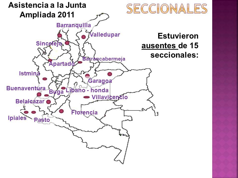 Asistencia a la Junta Ampliada 2011 Estuvieron ausentes de 15 seccionales: Barrancabermeja Villavicencio Buga Istmina Líbano - honda Apartadó Ipiales