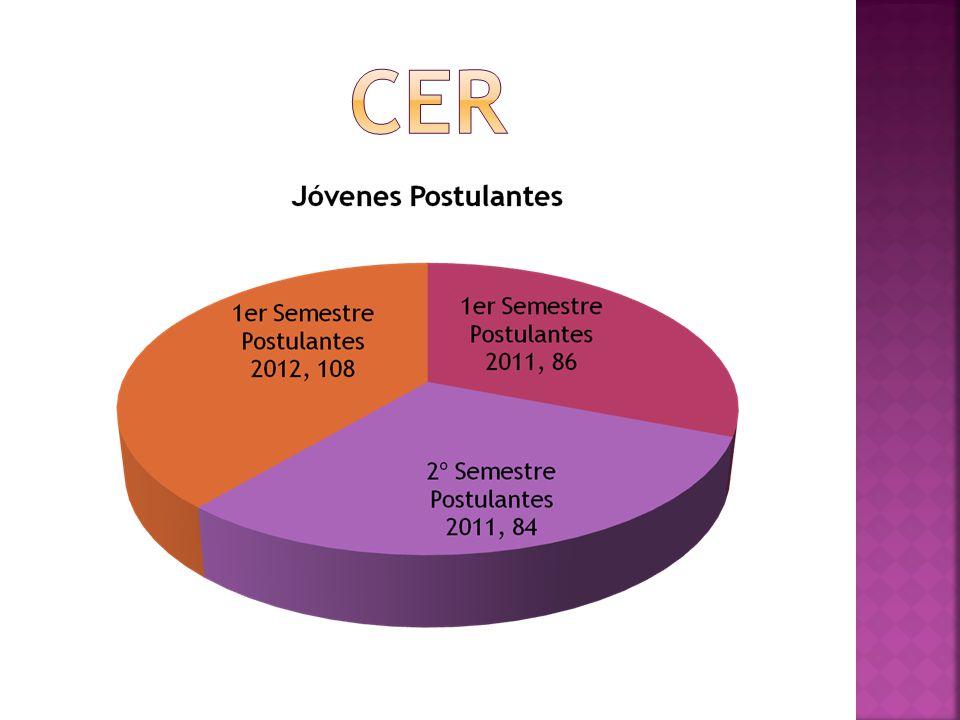 De responsables de revistas y boletines de las Conferencias Nacionales, Agosto 20 al 21 de 2011 en Montevideo.