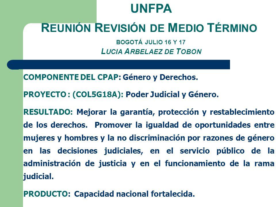 P ODER J UDICIAL Y G É NERO COMPONENTE DEL CPAP: Género y Derechos.