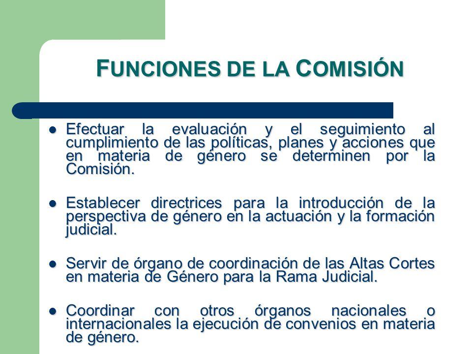 F UNCIONES DE LA C OMISIÓN Efectuar la evaluación y el seguimiento al cumplimiento de las políticas, planes y acciones que en materia de género se determinen por la Comisión.