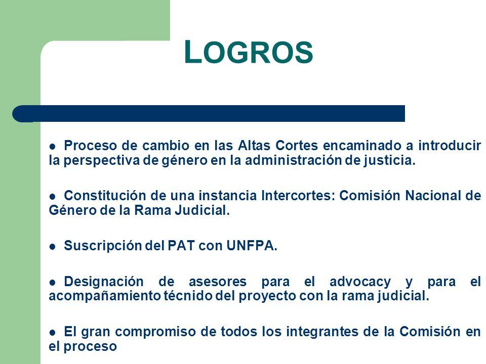 Proceso de cambio en las Altas Cortes encaminado a introducir la perspectiva de género en la administración de justicia.