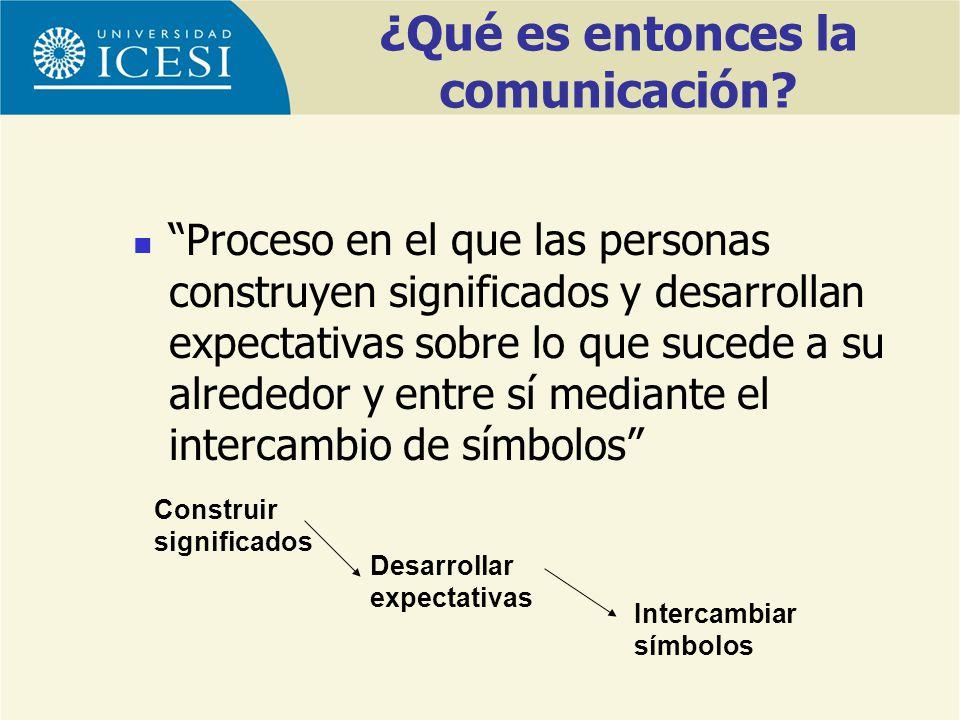 ¿Qué es entonces la comunicación? Proceso en el que las personas construyen significados y desarrollan expectativas sobre lo que sucede a su alrededor