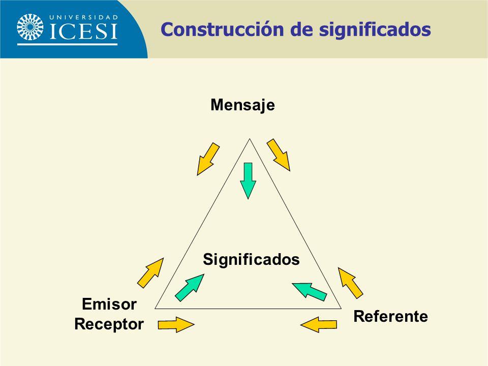 Mensaje Emisor Receptor Referente Significados