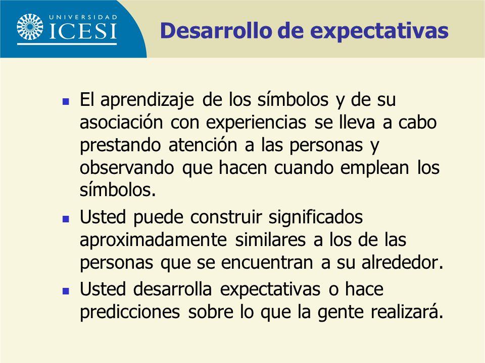 Desarrollo de expectativas El aprendizaje de los símbolos y de su asociación con experiencias se lleva a cabo prestando atención a las personas y obse