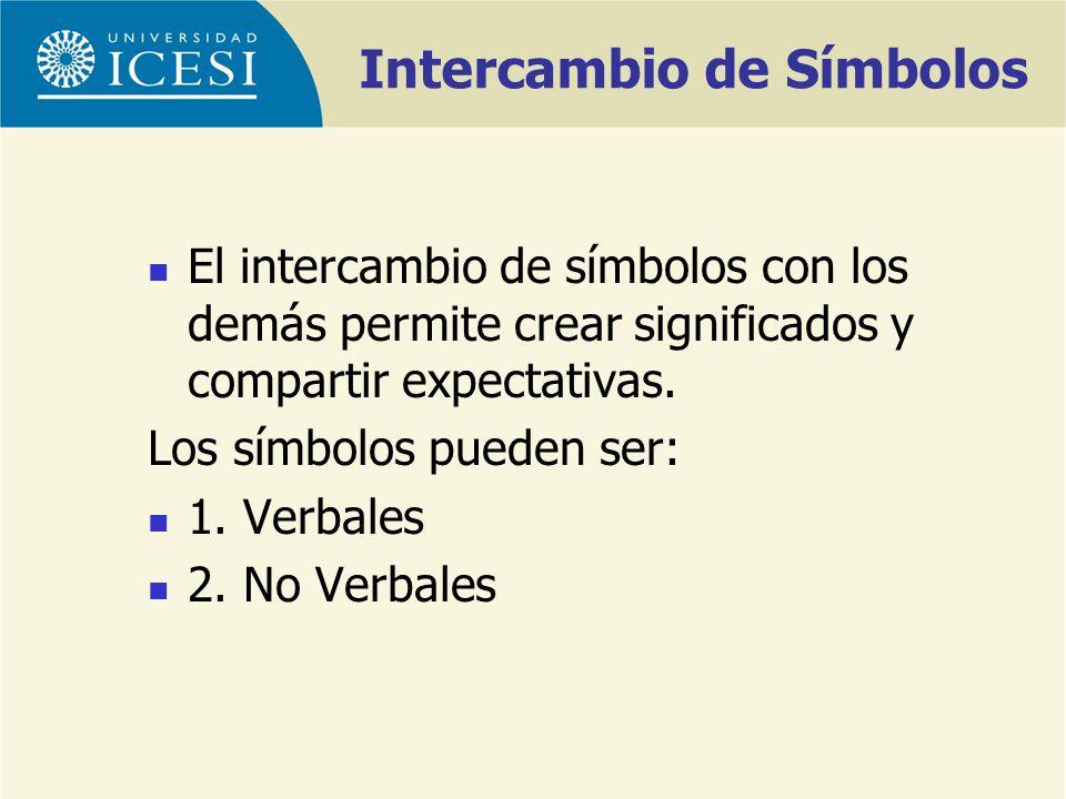 Intercambio de Símbolos El intercambio de símbolos con los demás permite crear significados y compartir expectativas. Los símbolos pueden ser: 1. Verb
