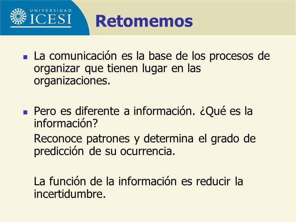 Retomemos La comunicación es la base de los procesos de organizar que tienen lugar en las organizaciones. Pero es diferente a información. ¿Qué es la