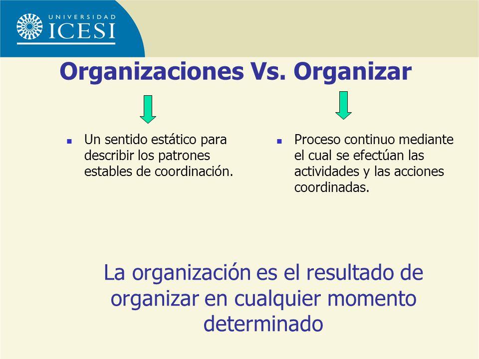 Organizaciones Vs. Organizar Un sentido estático para describir los patrones estables de coordinación. Proceso continuo mediante el cual se efectúan l