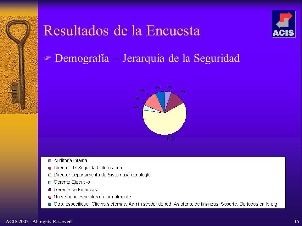 ACIS 2002 - All rights Reserved15 Resultados de la Encuesta Demografía – Jerarquía de la Seguridad