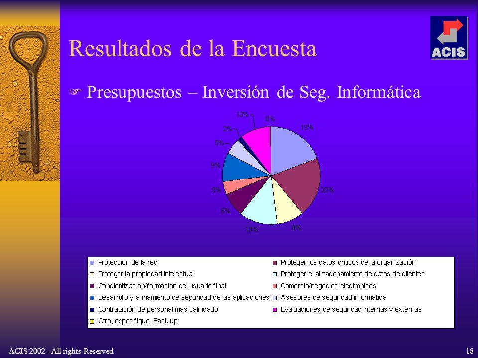 ACIS 2002 - All rights Reserved18 Resultados de la Encuesta Presupuestos – Inversión de Seg.