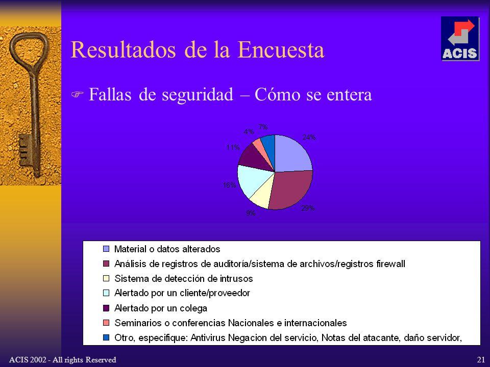 ACIS 2002 - All rights Reserved21 Resultados de la Encuesta Fallas de seguridad – Cómo se entera