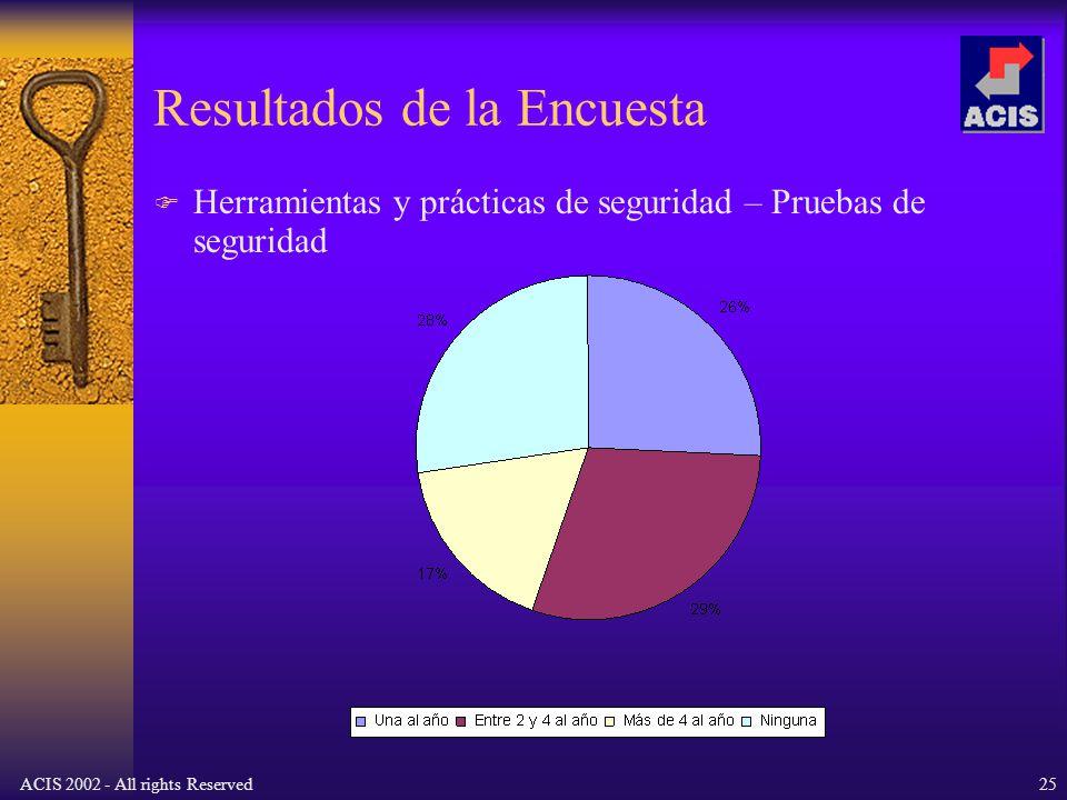 ACIS 2002 - All rights Reserved25 Resultados de la Encuesta Herramientas y prácticas de seguridad – Pruebas de seguridad
