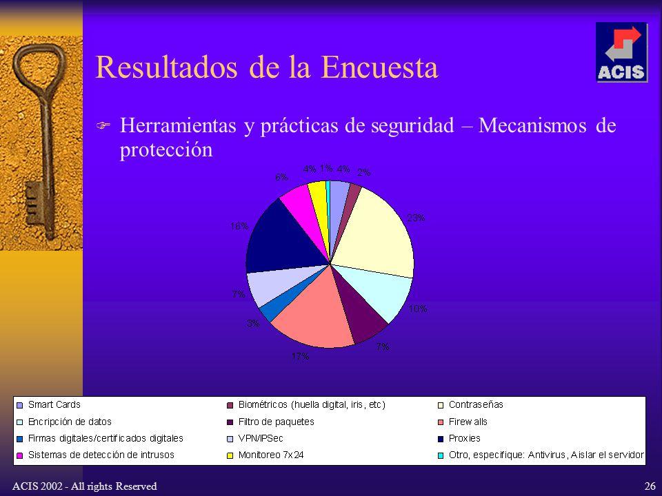 ACIS 2002 - All rights Reserved26 Resultados de la Encuesta Herramientas y prácticas de seguridad – Mecanismos de protección
