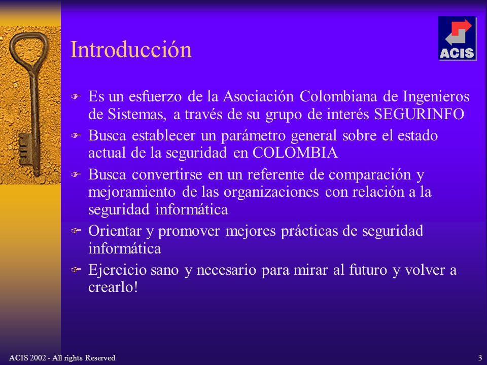ACIS 2002 - All rights Reserved24 Resultados de la Encuesta Fallas de seguridad – Existencia Centro de Reporte de Incidentes