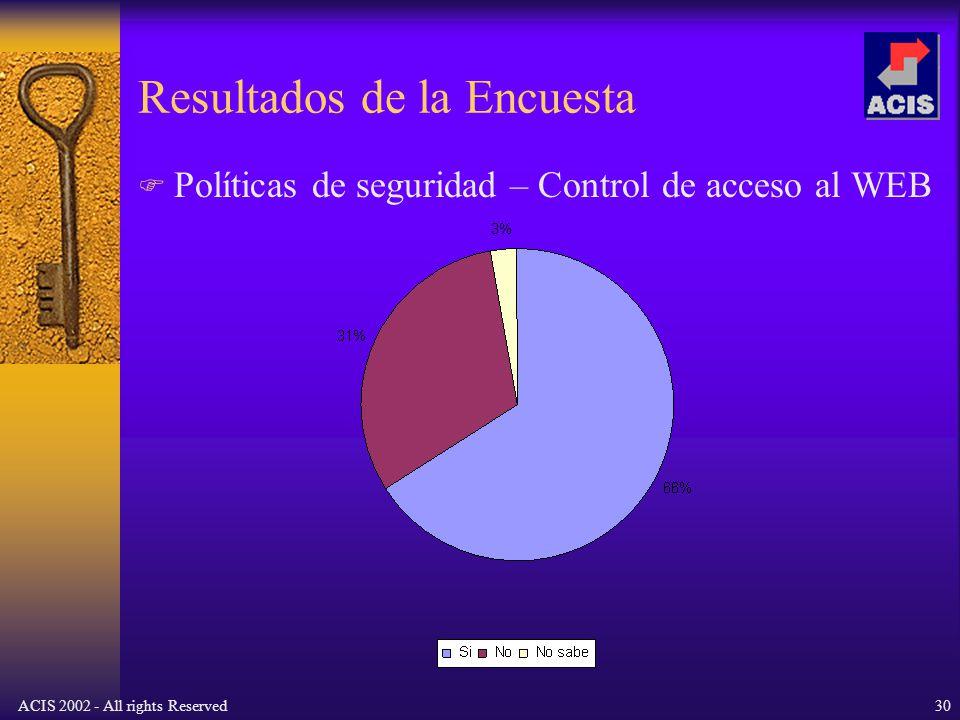 ACIS 2002 - All rights Reserved30 Resultados de la Encuesta Políticas de seguridad – Control de acceso al WEB