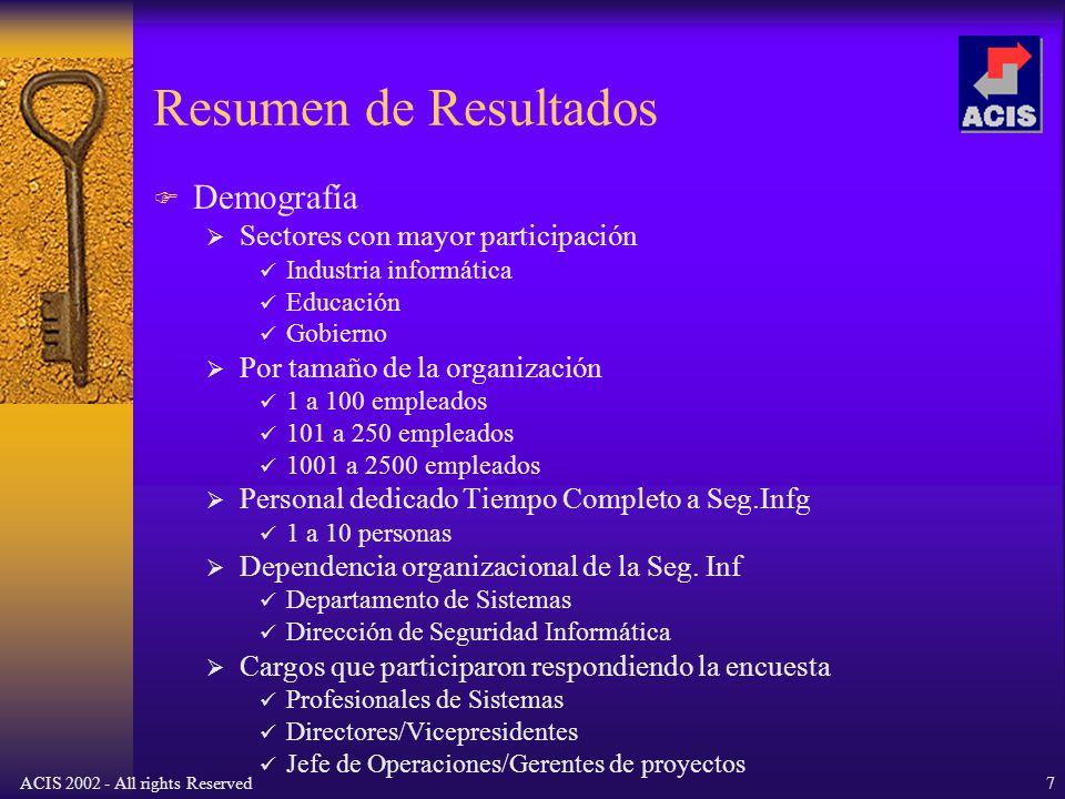 ACIS 2002 - All rights Reserved28 Resultados de la Encuesta Políticas de seguridad – Se tienen?