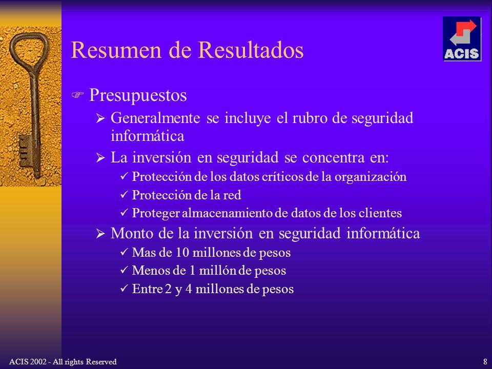 ACIS 2002 - All rights Reserved19 Resultados de la Encuesta Presupuestos – Inversión en Millones de pesos