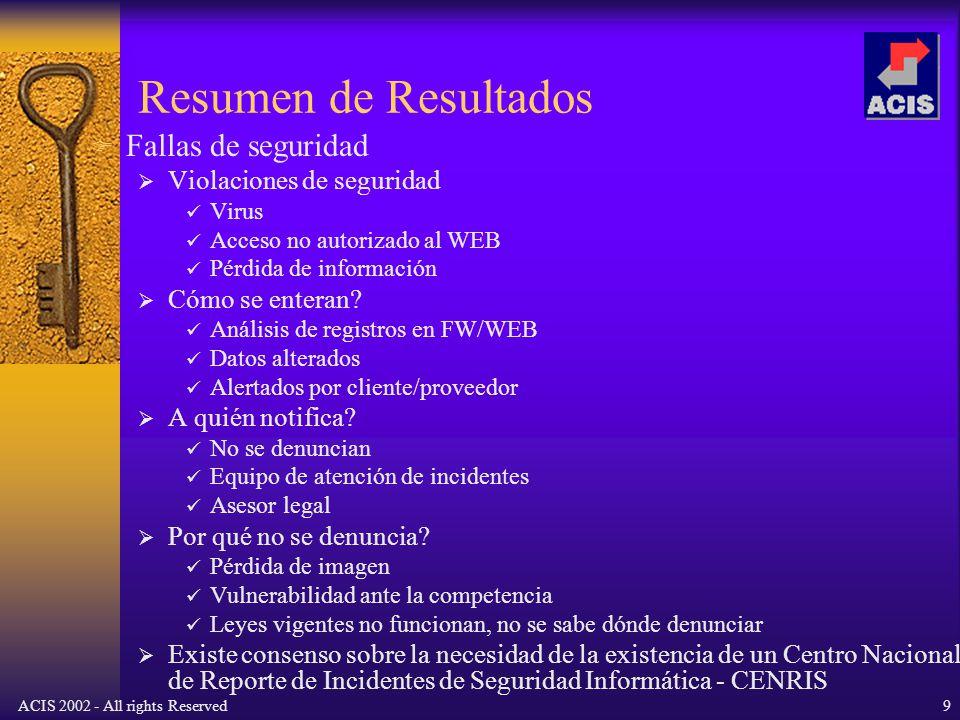 ACIS 2002 - All rights Reserved9 Resumen de Resultados Fallas de seguridad Violaciones de seguridad Virus Acceso no autorizado al WEB Pérdida de información Cómo se enteran.