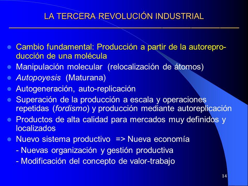 14 LA TERCERA REVOLUCIÓN INDUSTRIAL LA TERCERA REVOLUCIÓN INDUSTRIAL Cambio fundamental: Producción a partir de la autorepro- ducción de una molécula