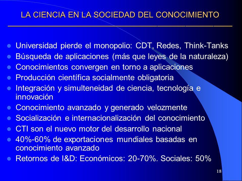 18 LA CIENCIA EN LA SOCIEDAD DEL CONOCIMIENTO LA CIENCIA EN LA SOCIEDAD DEL CONOCIMIENTO Universidad pierde el monopolio: CDT, Redes, Think-Tanks Búsq