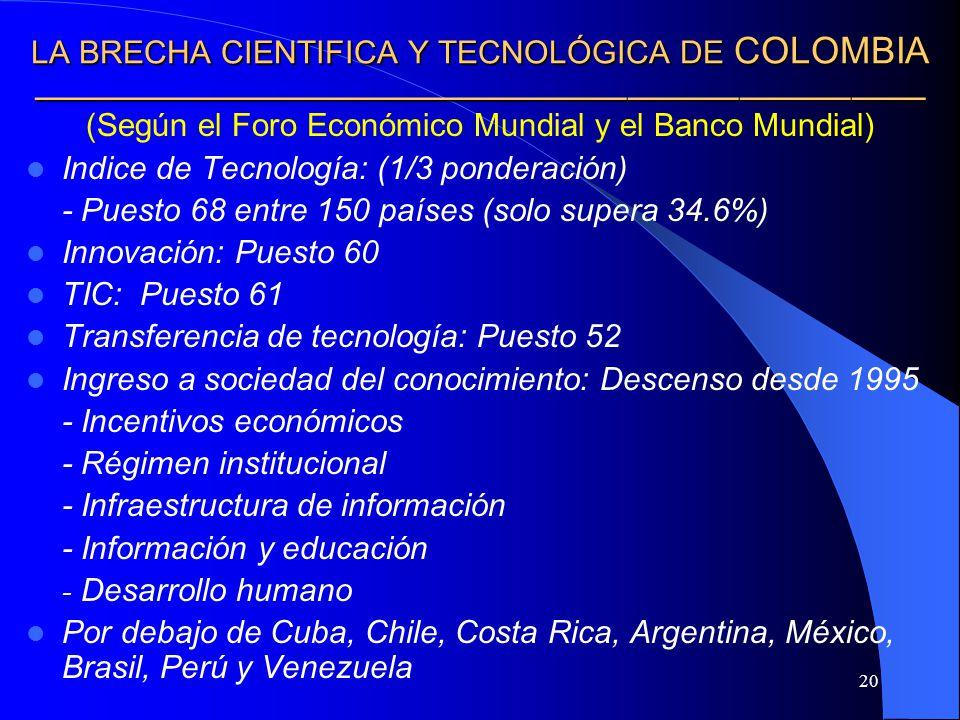 20 LA BRECHA CIENTIFICA Y TECNOLÓGICA DE COLOMBIA LA BRECHA CIENTIFICA Y TECNOLÓGICA DE COLOMBIA (Según el Foro Económico Mundial y el Banco Mundial)