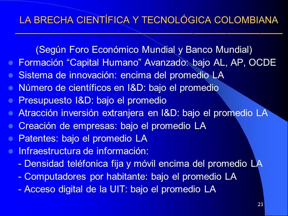 21 LA BRECHA CIENTÍFICA Y TECNOLÓGICA COLOMBIANA LA BRECHA CIENTÍFICA Y TECNOLÓGICA COLOMBIANA (Según Foro Económico Mundial y Banco Mundial) Formació