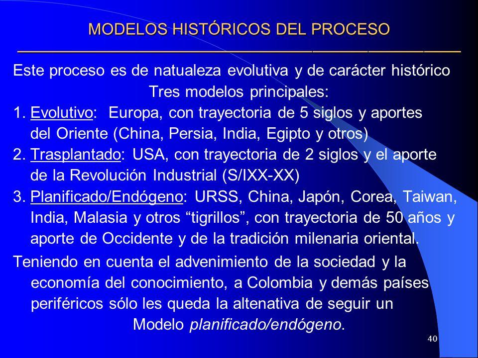 40 MODELOS HISTÓRICOS DEL PROCESO MODELOS HISTÓRICOS DEL PROCESO Este proceso es de natualeza evolutiva y de carácter histórico Tres modelos principal