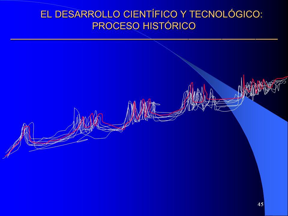 45 EL DESARROLLO CIENTÍFICO Y TECNOLÓGICO: PROCESO HISTÓRICO EL DESARROLLO CIENTÍFICO Y TECNOLÓGICO: PROCESO HISTÓRICO