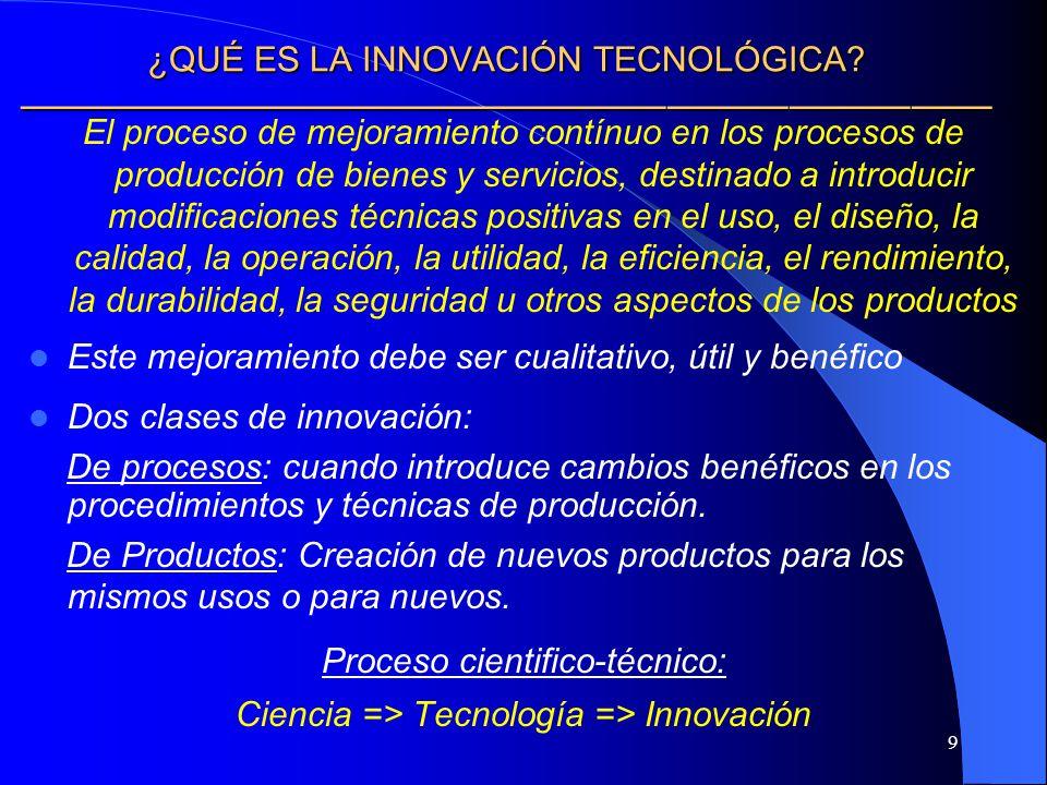 9 ¿QUÉ ES LA INNOVACIÓN TECNOLÓGICA? ¿QUÉ ES LA INNOVACIÓN TECNOLÓGICA? El proceso de mejoramiento contínuo en los procesos de producción de bienes y
