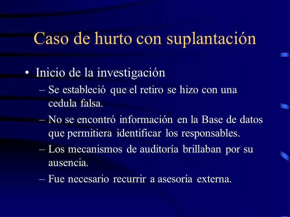 Caso de hurto con suplantación Inicio de la investigación –Se estableció que el retiro se hizo con una cedula falsa. –No se encontró información en la
