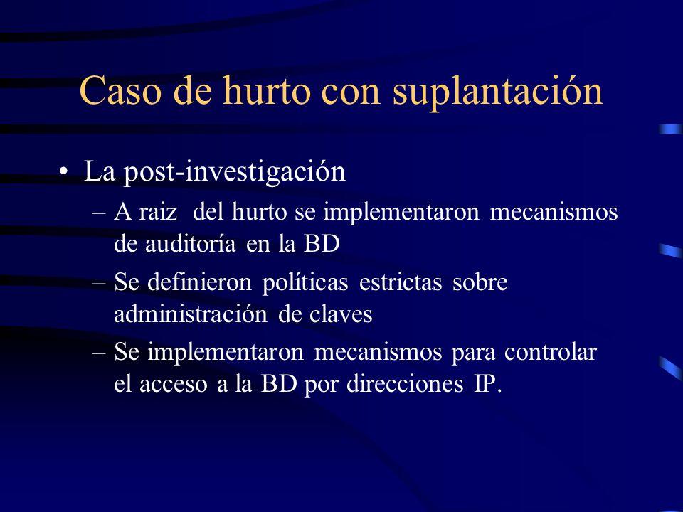 Caso de hurto con suplantación La post-investigación –A raiz del hurto se implementaron mecanismos de auditoría en la BD –Se definieron políticas estr