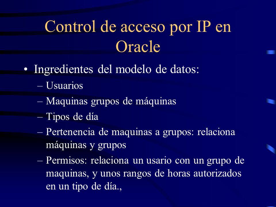 Control de acceso por IP en Oracle Ingredientes del modelo de datos: –Usuarios –Maquinas grupos de máquinas –Tipos de día –Pertenencia de maquinas a g