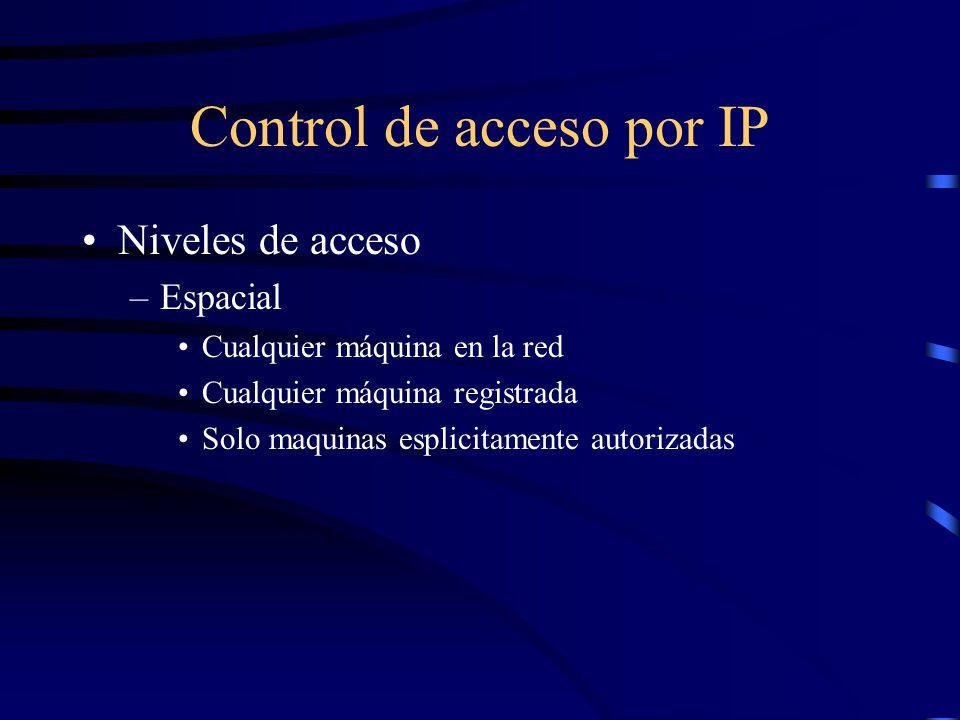 Control de acceso por IP Niveles de acceso –Espacial Cualquier máquina en la red Cualquier máquina registrada Solo maquinas esplicitamente autorizadas