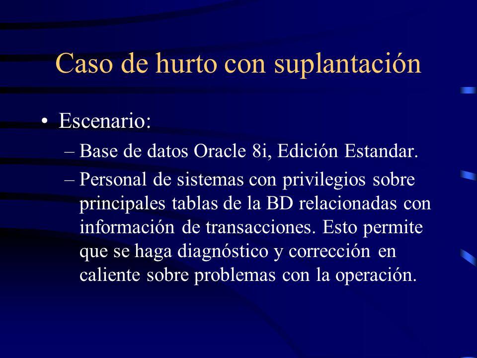 Caso de hurto con suplantación Escenario: –Base de datos Oracle 8i, Edición Estandar. –Personal de sistemas con privilegios sobre principales tablas d