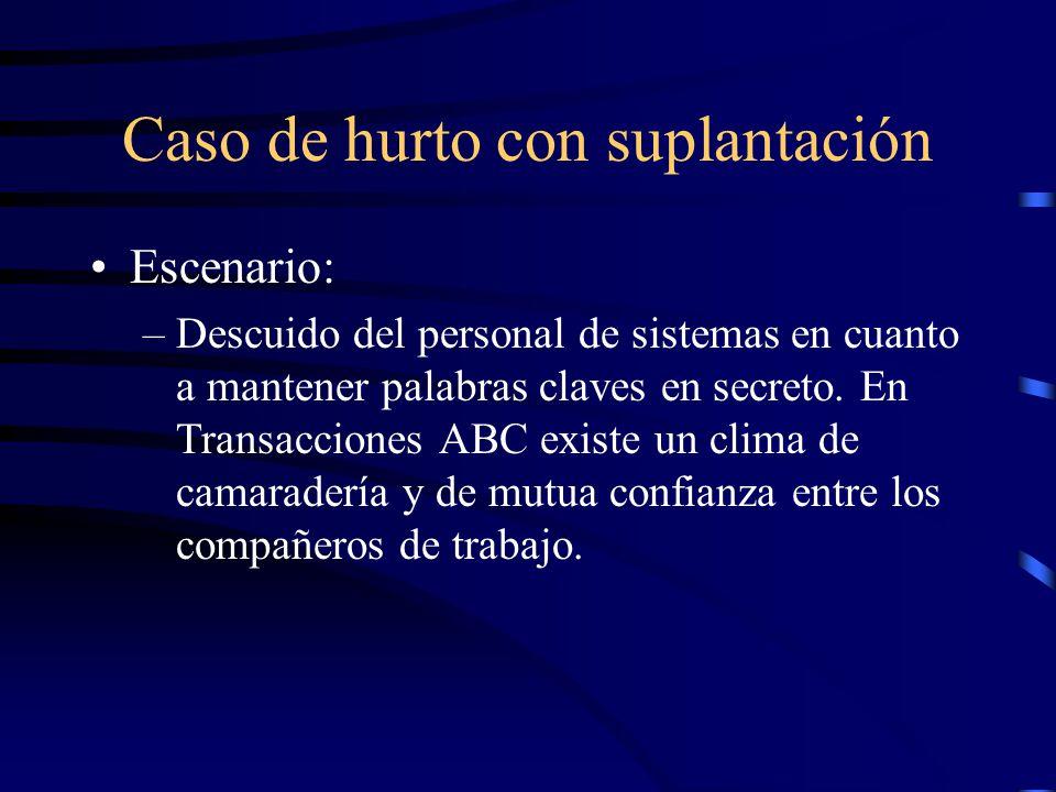 Caso de hurto con suplantación El hurto: –Carlos Rodriguez deposita $9000000 en la oficina de un aliado de Transacciones ABC en Caracas para ser entregados a su esposa Martha Rodriguez en Bogota.