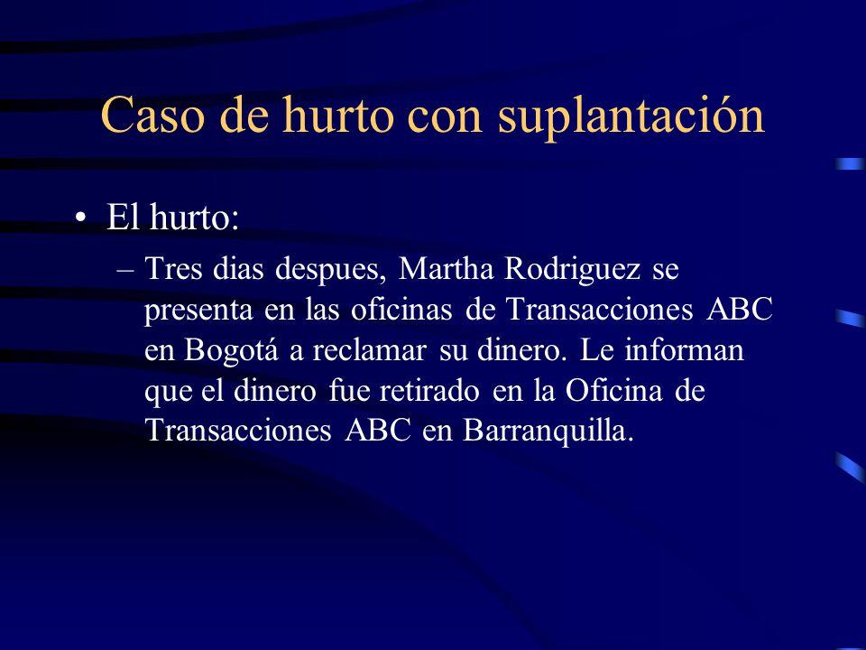 Caso de hurto con suplantación El hurto: –Tres dias despues, Martha Rodriguez se presenta en las oficinas de Transacciones ABC en Bogotá a reclamar su