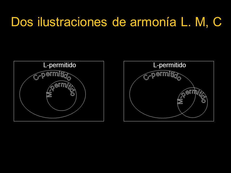 Dos ilustraciones de armonía L. M, C L-permitido