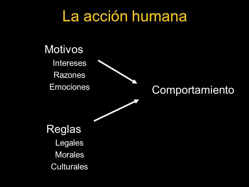 La acción humana Motivos Reglas Comportamiento Intereses Razones Emociones Legales Morales Culturales