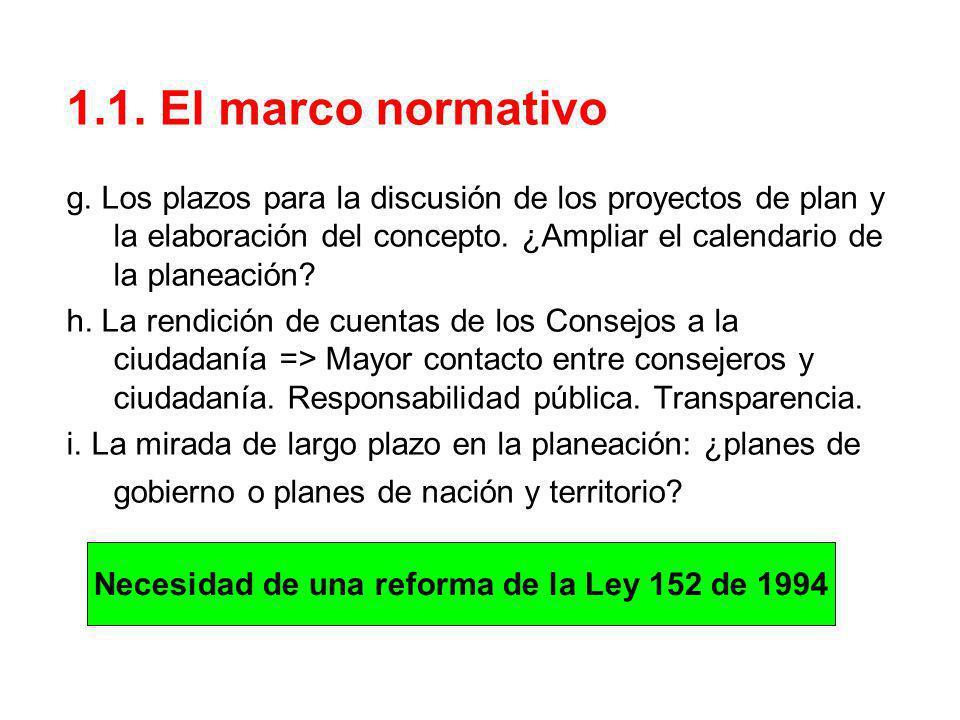 1.1. El marco normativo g. Los plazos para la discusión de los proyectos de plan y la elaboración del concepto. ¿Ampliar el calendario de la planeació
