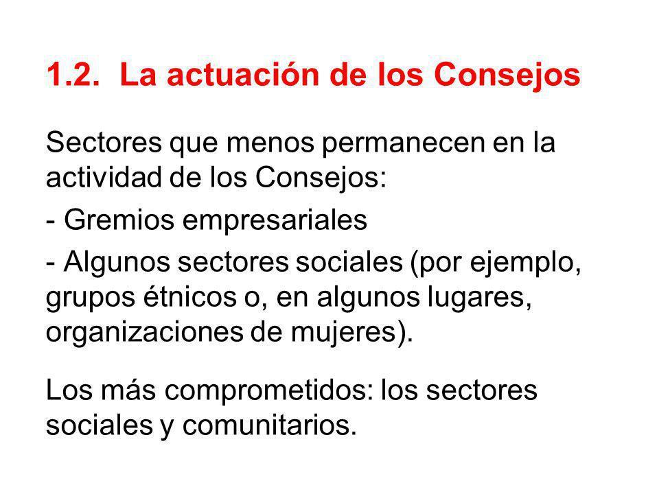 1.2. La actuación de los Consejos Sectores que menos permanecen en la actividad de los Consejos: - Gremios empresariales - Algunos sectores sociales (
