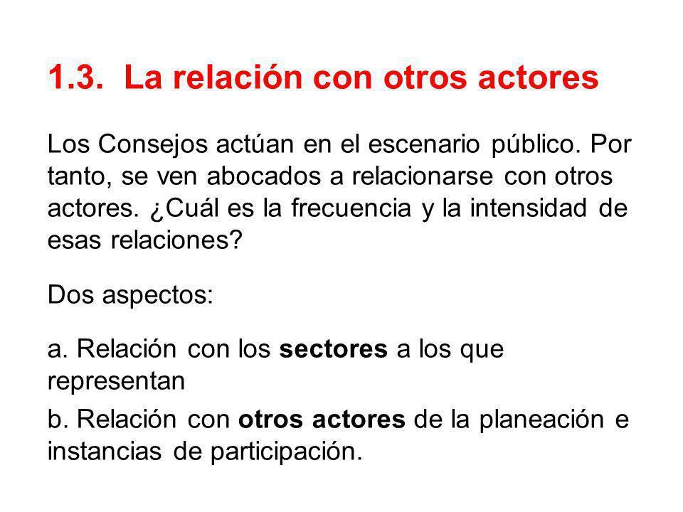 1.3. La relación con otros actores Los Consejos actúan en el escenario público. Por tanto, se ven abocados a relacionarse con otros actores. ¿Cuál es
