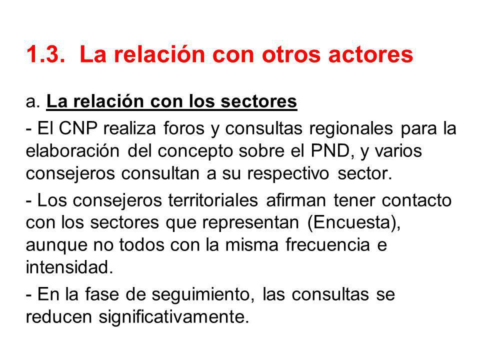 1.3. La relación con otros actores a. La relación con los sectores - El CNP realiza foros y consultas regionales para la elaboración del concepto sobr