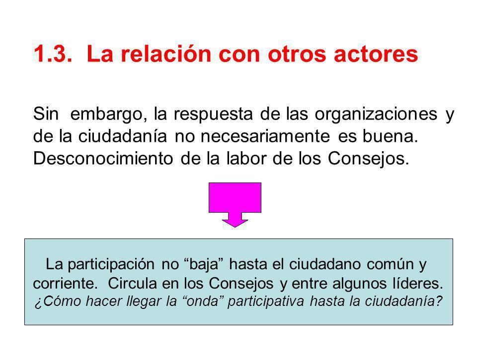 1.3. La relación con otros actores Sin embargo, la respuesta de las organizaciones y de la ciudadanía no necesariamente es buena. Desconocimiento de l