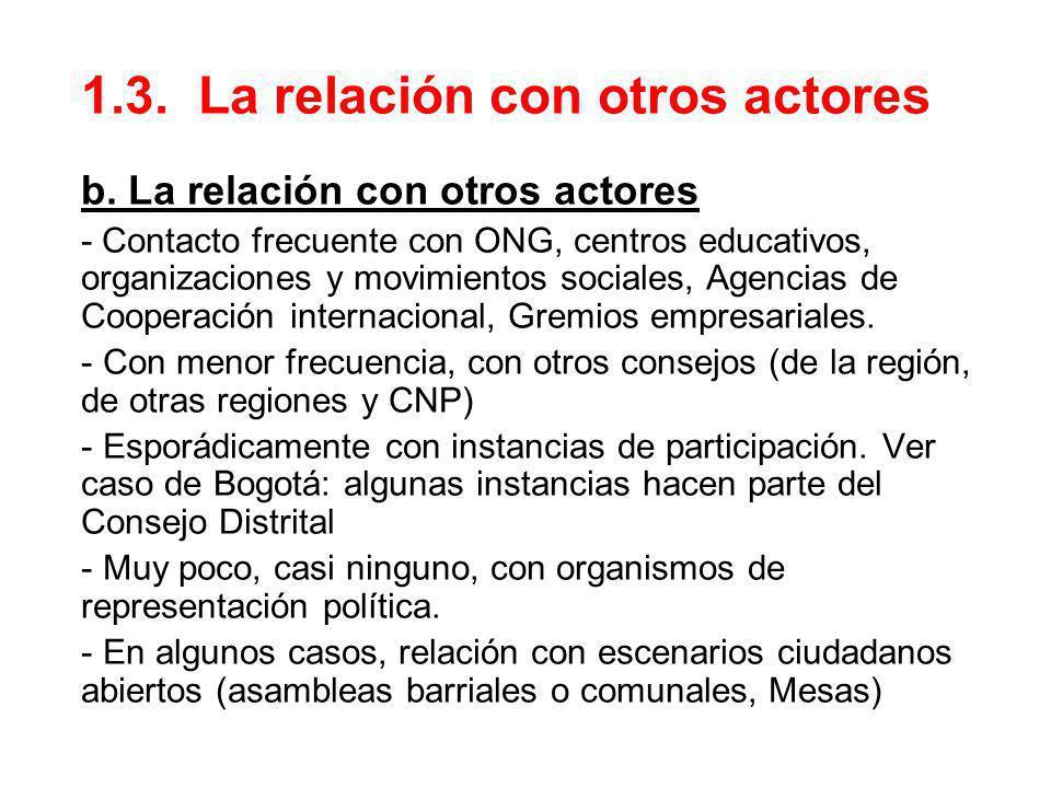 1.3. La relación con otros actores b. La relación con otros actores - Contacto frecuente con ONG, centros educativos, organizaciones y movimientos soc