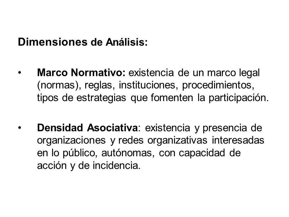 Dimensiones de Análisis: Marco Normativo: existencia de un marco legal (normas), reglas, instituciones, procedimientos, tipos de estrategias que fomen