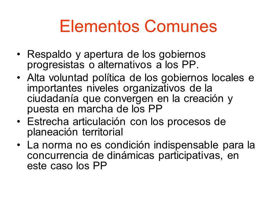 Elementos Comunes Respaldo y apertura de los gobiernos progresistas o alternativos a los PP. Alta voluntad política de los gobiernos locales e importa