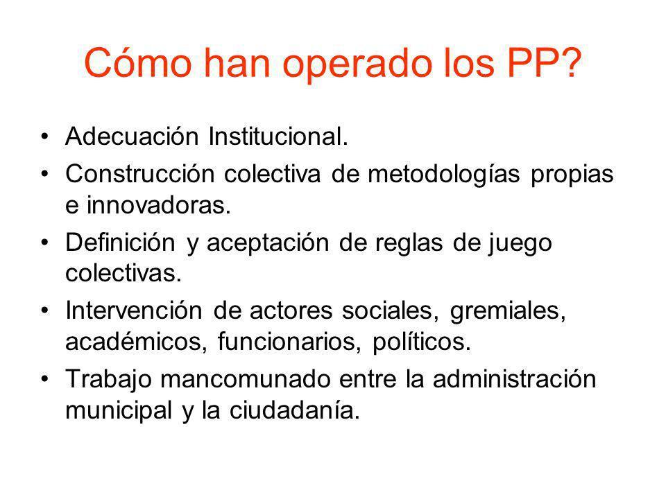Cómo han operado los PP? Adecuación Institucional. Construcción colectiva de metodologías propias e innovadoras. Definición y aceptación de reglas de