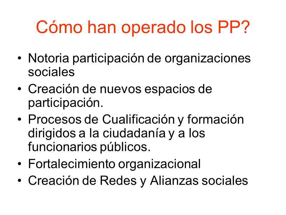Cómo han operado los PP? Notoria participación de organizaciones sociales Creación de nuevos espacios de participación. Procesos de Cualificación y fo