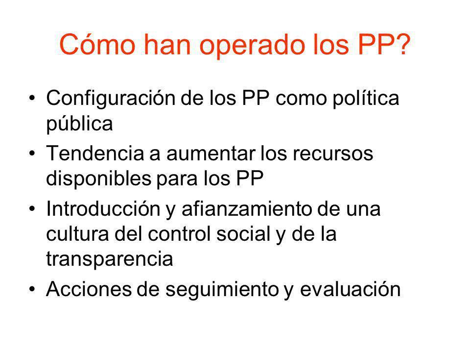 Cómo han operado los PP? Configuración de los PP como política pública Tendencia a aumentar los recursos disponibles para los PP Introducción y afianz